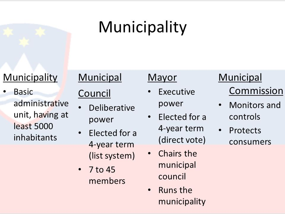 Municipality Basic administrative unit, having at least 5000 inhabitants Municipal Commission Monitors and controls Protects consumers Municipal Council Deliberative power Elected for a 4-year term (list system) 7 to 45 members Mayor Executive power Elected for a 4-year term (direct vote) Chairs the municipal council Runs the municipality