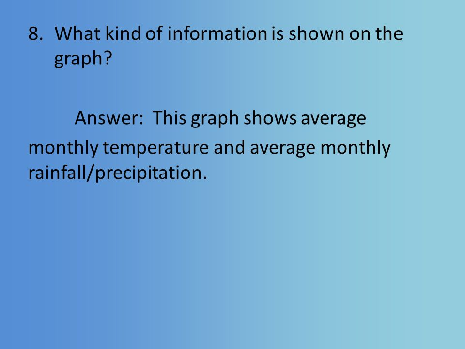 8.What kind of information is shown on the graph.