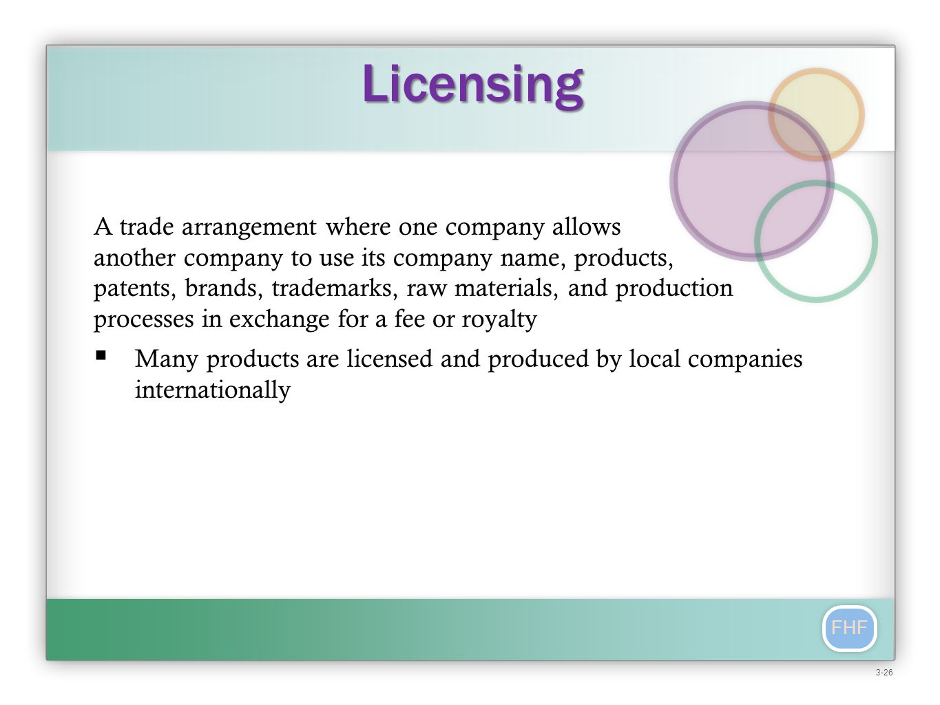 FHF  Exporting & importing  Trading companies  Licensing and