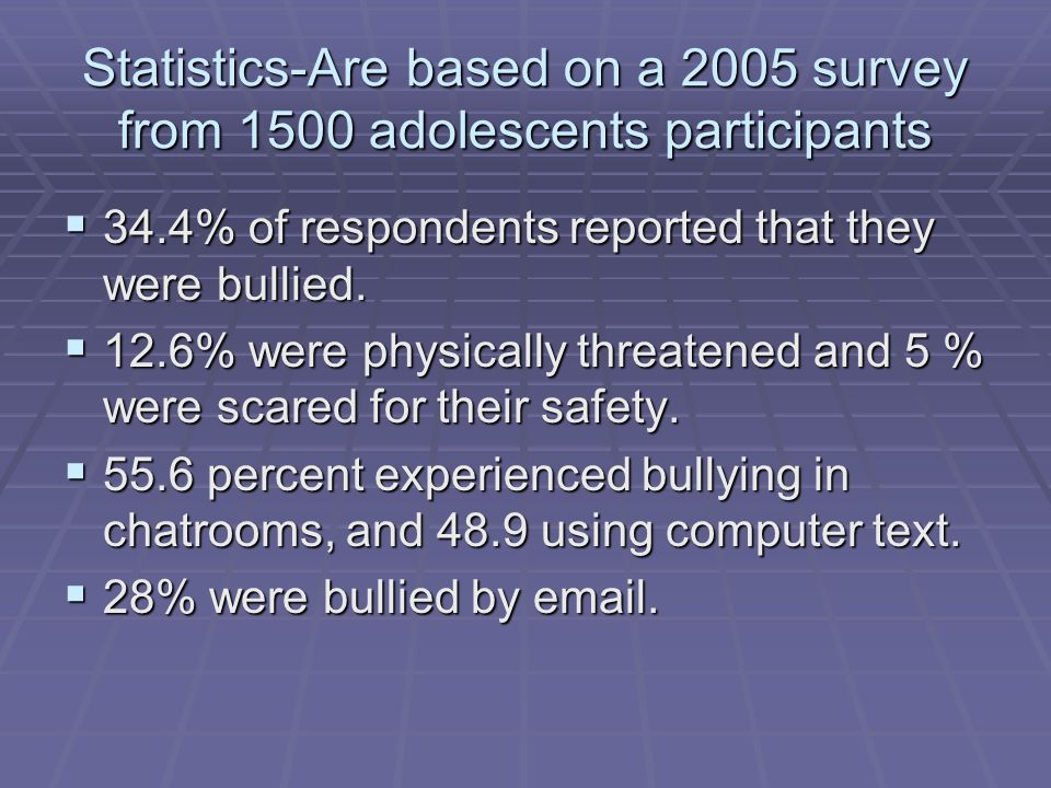 Statistics-Are based on a 2005 survey from 1500 adolescents participants  34.4% of respondents reported that they were bullied.