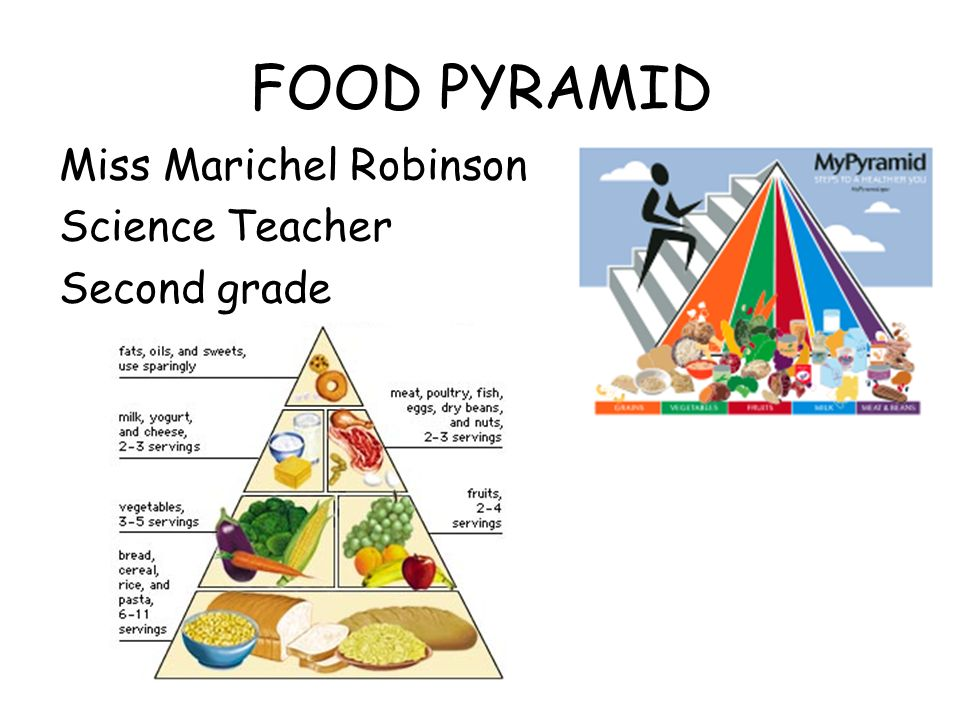FOOD PYRAMID Miss Marichel Robinson Science Teacher Second grade