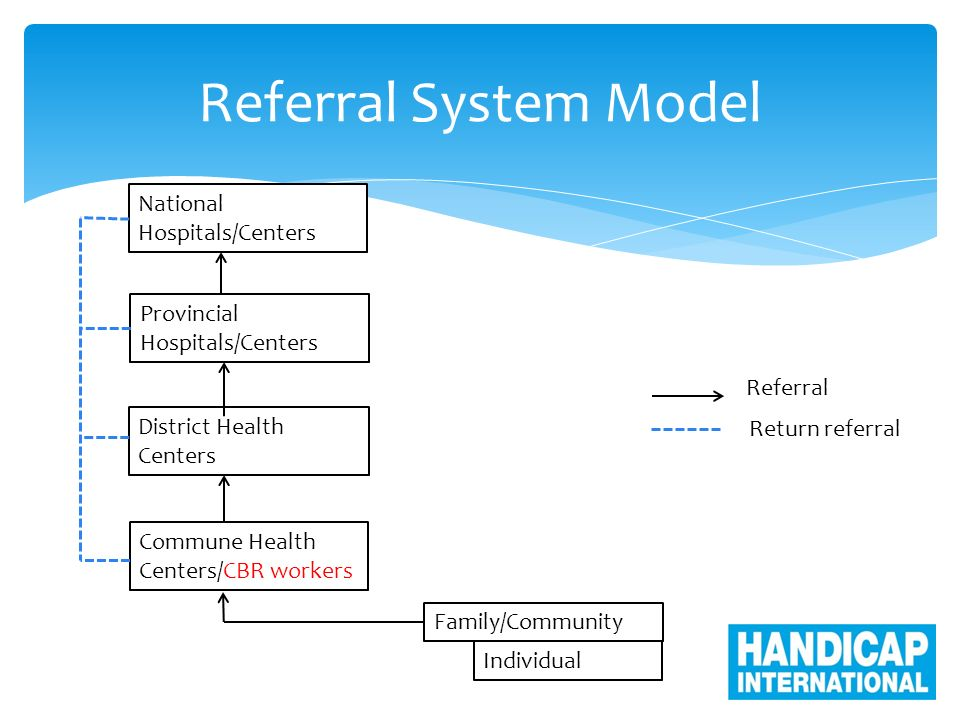 Health referral system for care of people with disability nguyen.