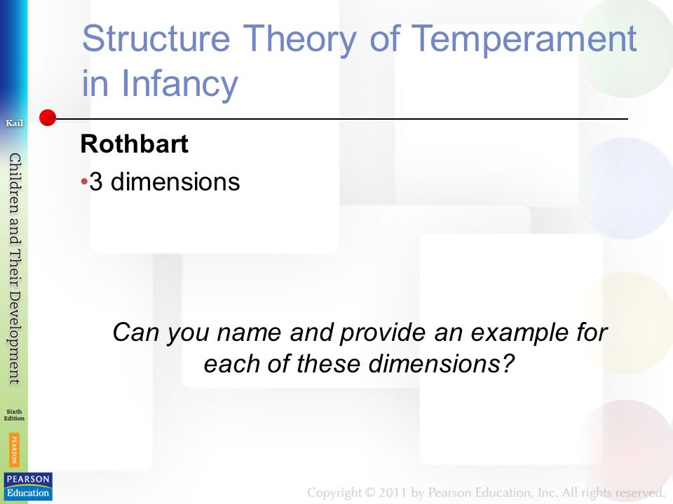 Structure Theory of Temperament in Infancy Rothbart 3 dimensions Can you name and provide an example for each of these dimensions