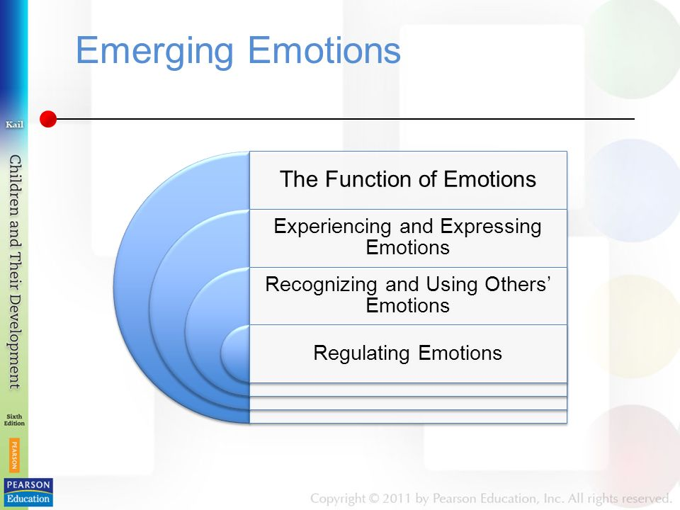 Emerging Emotions The Function of Emotions Experiencing and Expressing Emotions Recognizing and Using Others' Emotions Regulating Emotions