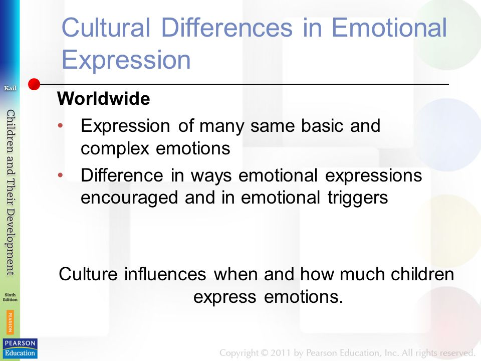 Cultural Differences in Emotional Expression Worldwide Expression of many same basic and complex emotions Difference in ways emotional expressions encouraged and in emotional triggers Culture influences when and how much children express emotions.
