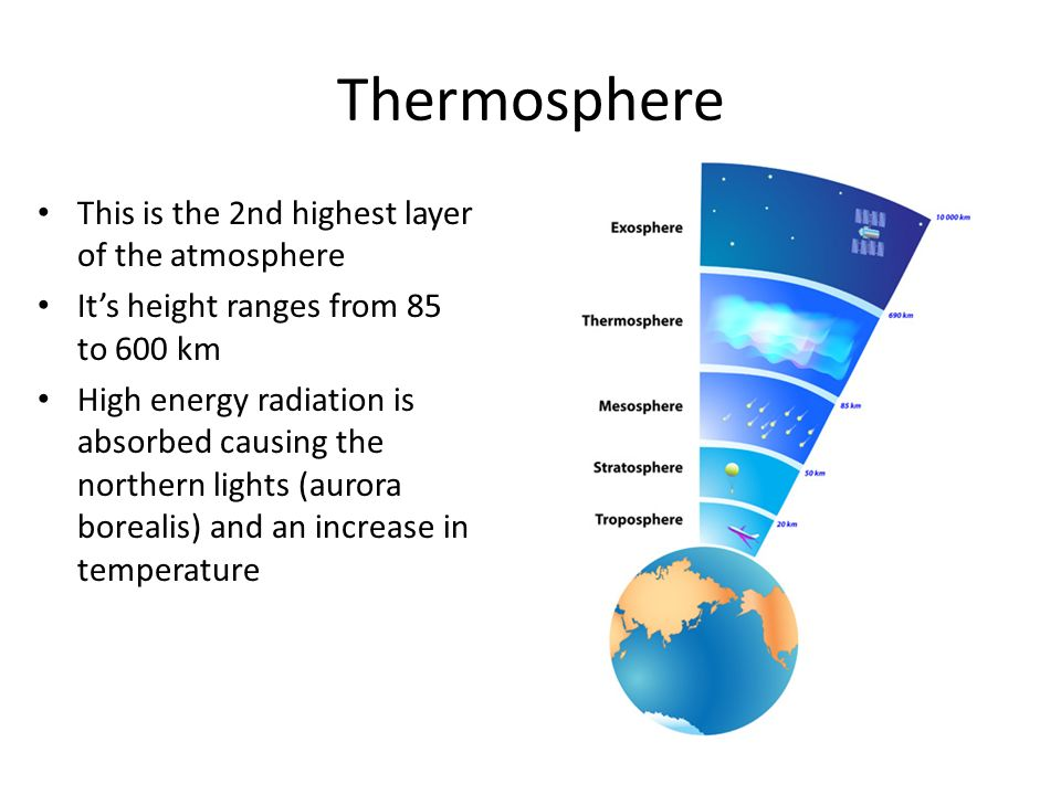 Thermosphere This is the 2nd highest layer of the atmosphere It's height ranges from 85 to 600 km High energy radiation is absorbed causing the northern lights (aurora borealis) and an increase in temperature