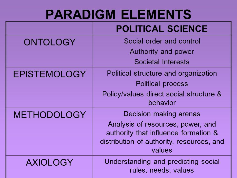 power and authority in political science