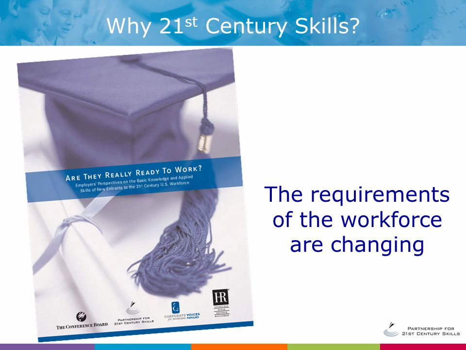 Why 21 st Century Skills The requirements of the workforce are changing
