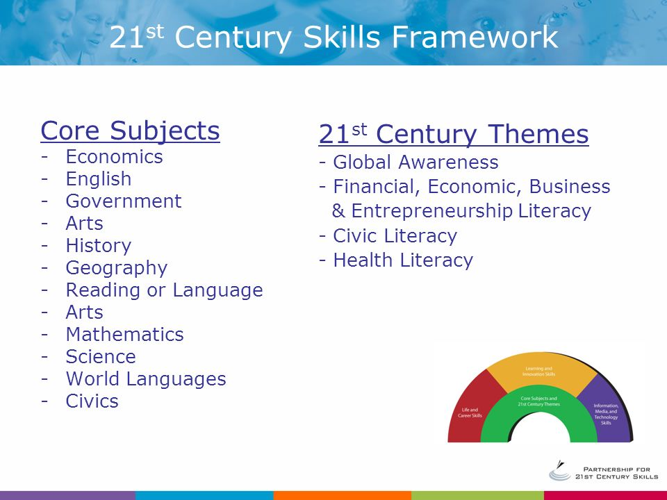 Core Subjects -Economics -English -Government -Arts -History -Geography -Reading or Language -Arts -Mathematics -Science -World Languages -Civics 21 st Century Themes - Global Awareness - Financial, Economic, Business & Entrepreneurship Literacy - Civic Literacy - Health Literacy