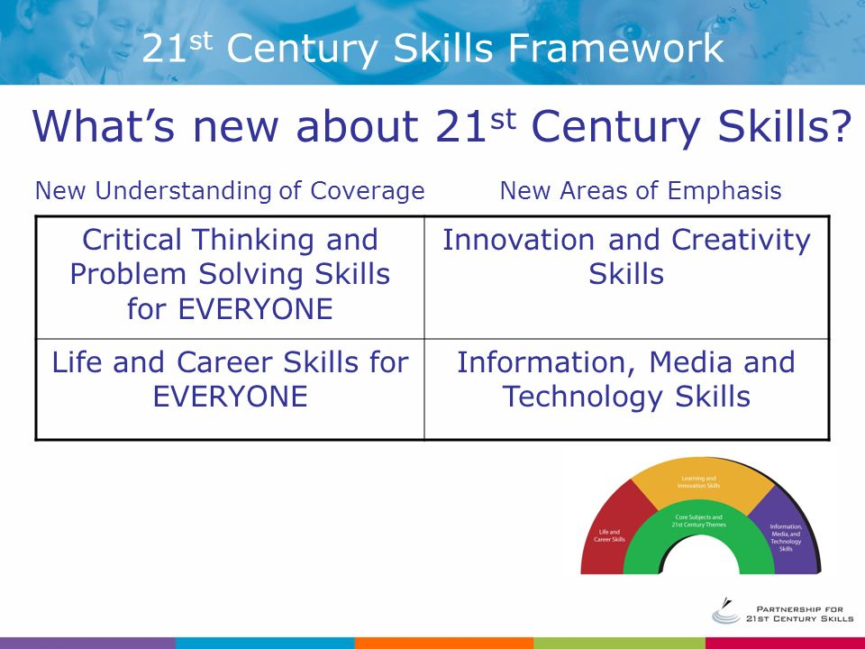 21 st Century Skills Framework Critical Thinking and Problem Solving Skills for EVERYONE Innovation and Creativity Skills Life and Career Skills for EVERYONE Information, Media and Technology Skills What's new about 21 st Century Skills.