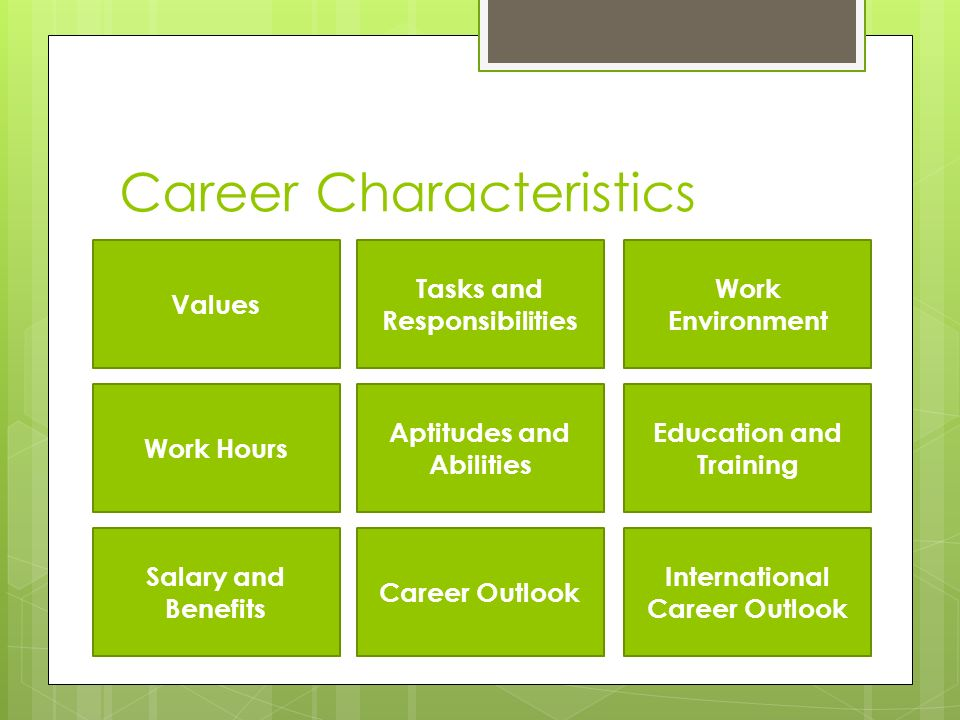 Career Characteristics Values Work Hours Salary and Benefits Tasks and Responsibilities Aptitudes and Abilities Career Outlook Work Environment Education and Training International Career Outlook