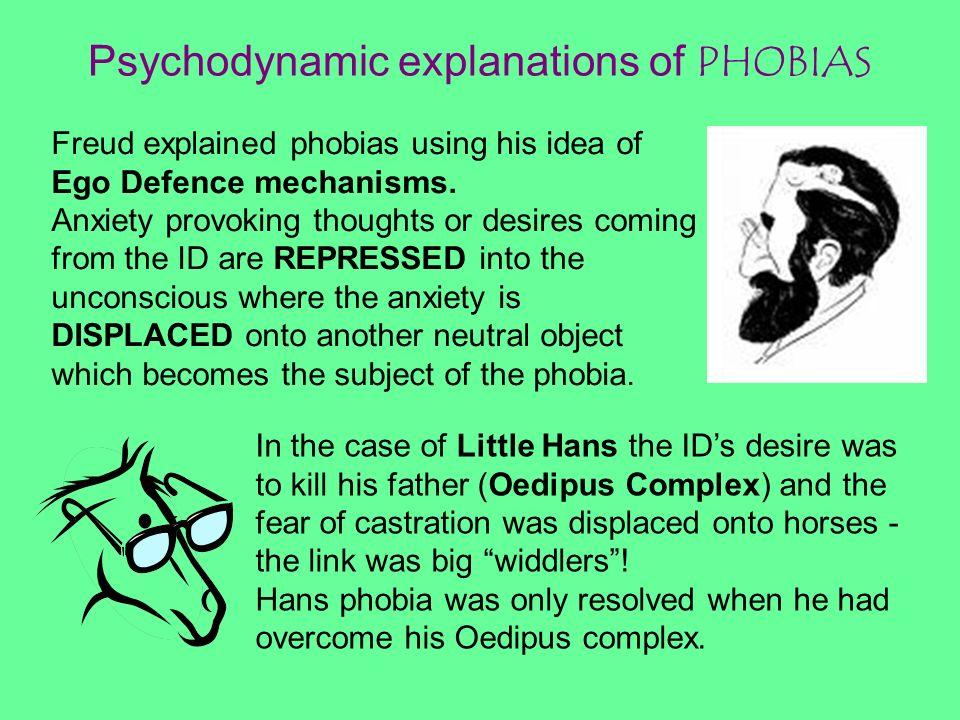 freud phobias