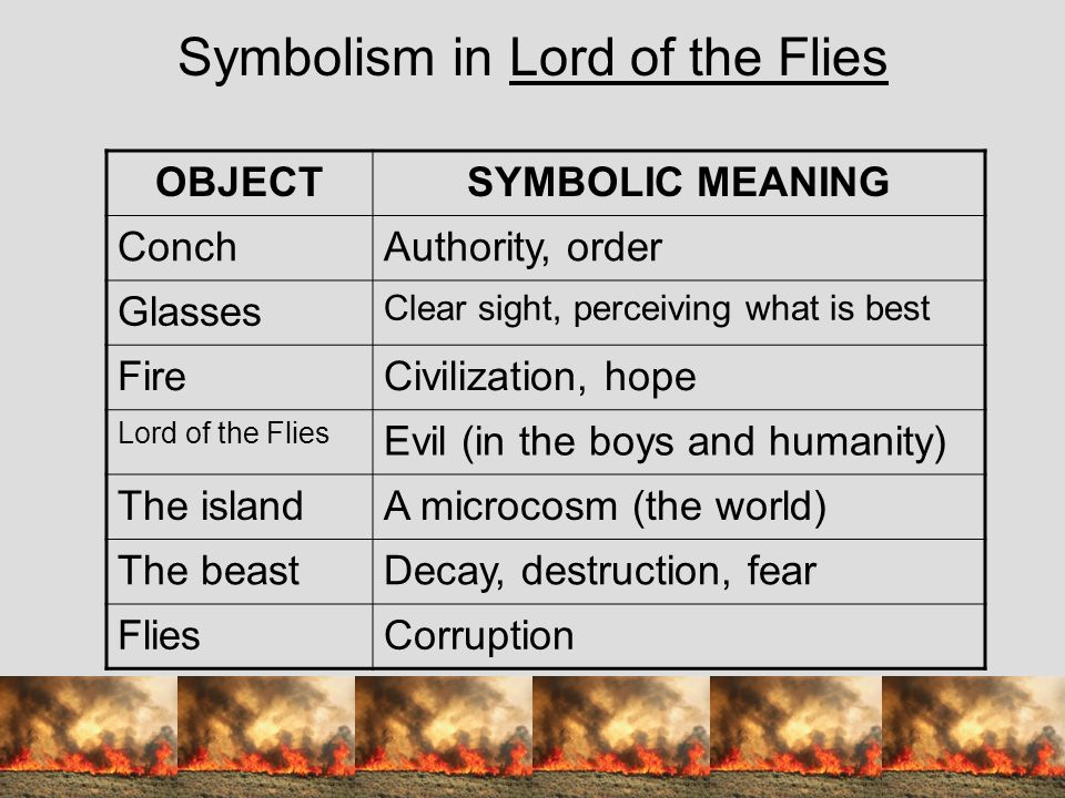 lord of the flies symbolism chart