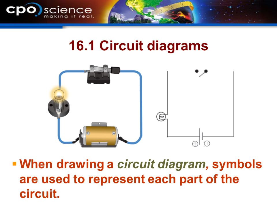 16.1 Circuit diagrams  When drawing a circuit diagram, symbols are used to represent each part of the circuit.
