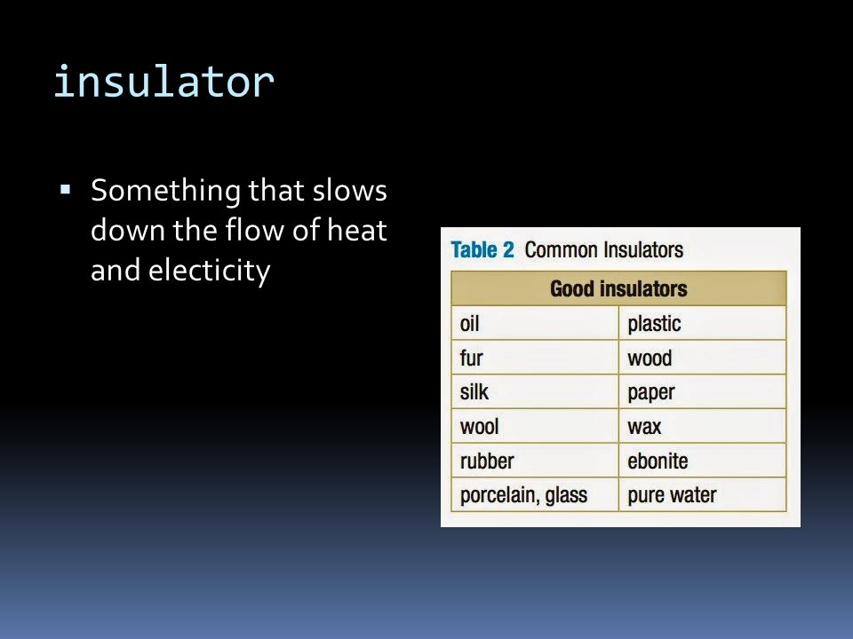 insulator  Something that slows down the flow of heat and electicity