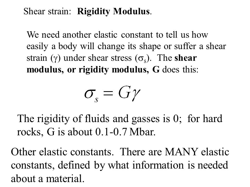 Shear strain: Rigidity Modulus.