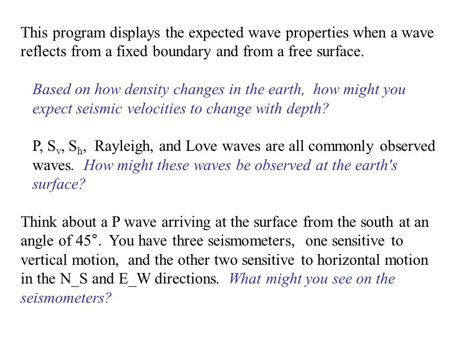 This program displays the expected wave properties when a wave reflects from a fixed boundary and from a free surface.