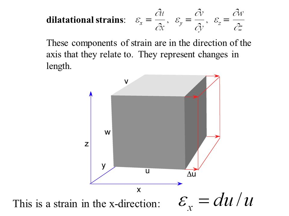 dilatational strains: These components of strain are in the direction of the axis that they relate to.