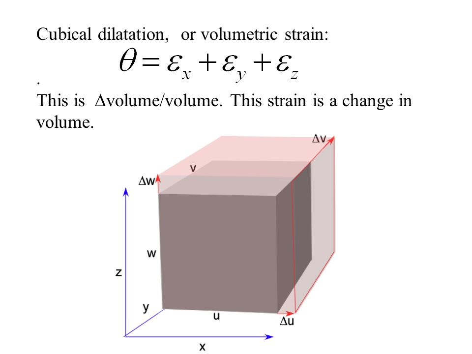 Cubical dilatation, or volumetric strain:. This is  volume/volume.