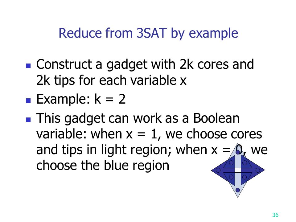 Reduce from 3SAT by example Construct a gadget with 2k cores and 2k tips for each variable x Example: k = 2 This gadget can work as a Boolean variable: when x = 1, we choose cores and tips in light region; when x = 0, we choose the blue region 36