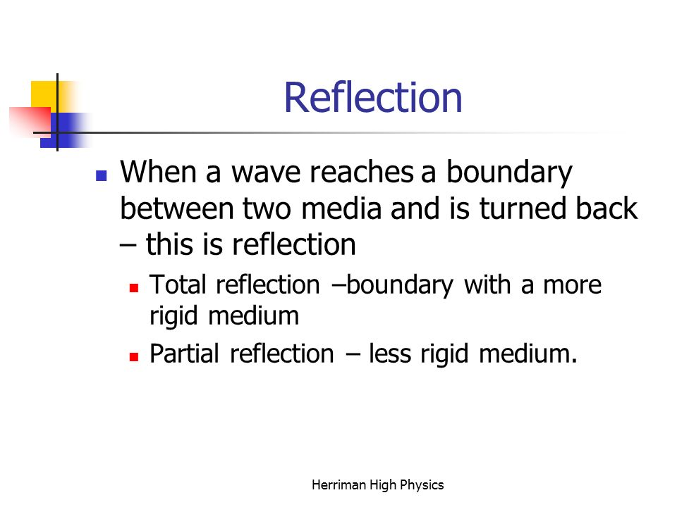 Reflection When a wave reaches a boundary between two media and is turned back – this is reflection Total reflection –boundary with a more rigid medium Partial reflection – less rigid medium.
