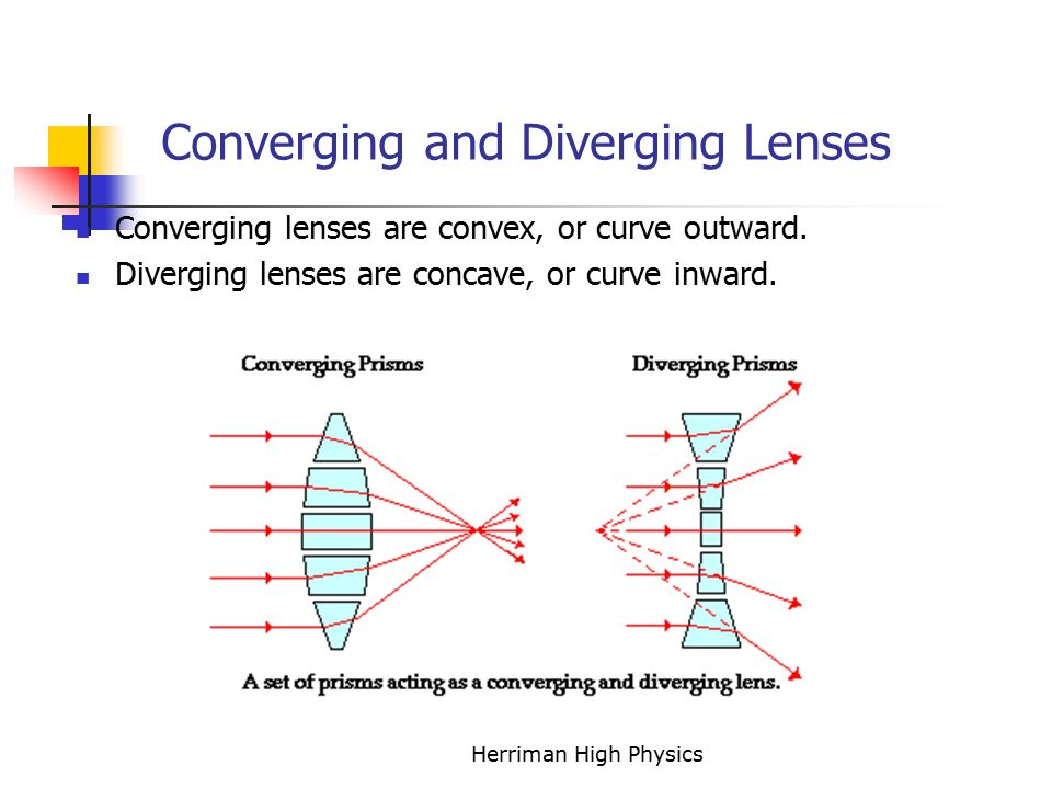 Converging and Diverging Lenses Converging lenses are convex, or curve outward.