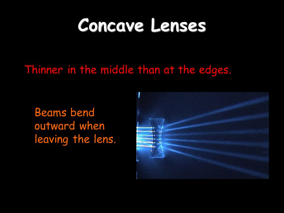 Concave Lenses Thinner in the middle than at the edges. Beams bend outward when leaving the lens.
