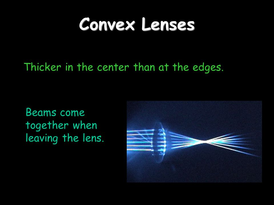 Convex Lenses Thicker in the center than at the edges. Beams come together when leaving the lens.