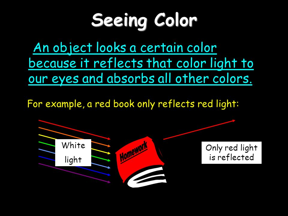 Seeing Color An object looks a certain color because it reflects that color light to our eyes and absorbs all other colors.