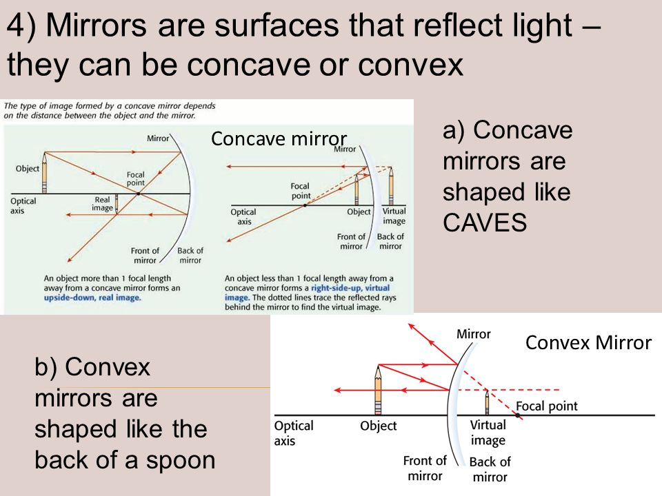 4) Mirrors are surfaces that reflect light – they can be concave or convex Concave mirror Convex Mirror a) Concave mirrors are shaped like CAVES b) Convex mirrors are shaped like the back of a spoon