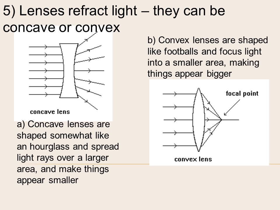 5) Lenses refract light – they can be concave or convex a) Concave lenses are shaped somewhat like an hourglass and spread light rays over a larger area, and make things appear smaller b) Convex lenses are shaped like footballs and focus light into a smaller area, making things appear bigger