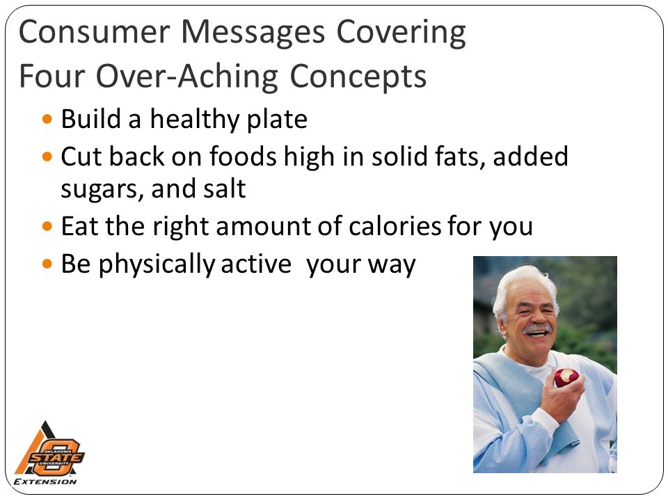 Consumer Messages Covering Four Over-Aching Concepts Build a healthy plate Cut back on foods high in solid fats, added sugars, and salt Eat the right amount of calories for you Be physically active your way