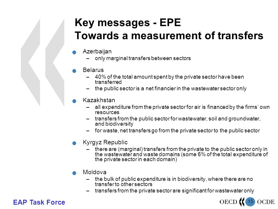 EAP Task Force 15 Key messages - EPE Towards a measurement of transfers Azerbaijan –only marginal transfers between sectors Belarus –40% of the total amount spent by the private sector have been transferred –the public sector is a net financier in the wastewater sector only Kazakhstan –all expenditure from the private sector for air is financed by the firms' own resources –transfers from the public sector for wastewater, soil and groundwater, and biodiversity –for waste, net transfers go from the private sector to the public sector Kyrgyz Republic –there are (marginal) transfers from the private to the public sector only in the wastewater and waste domains (some 6% of the total expenditure of the private sector in each domain) Moldova –the bulk of public expenditure is in biodiversity, where there are no transfer to other sectors –transfers from the private sector are significant for wastewater only