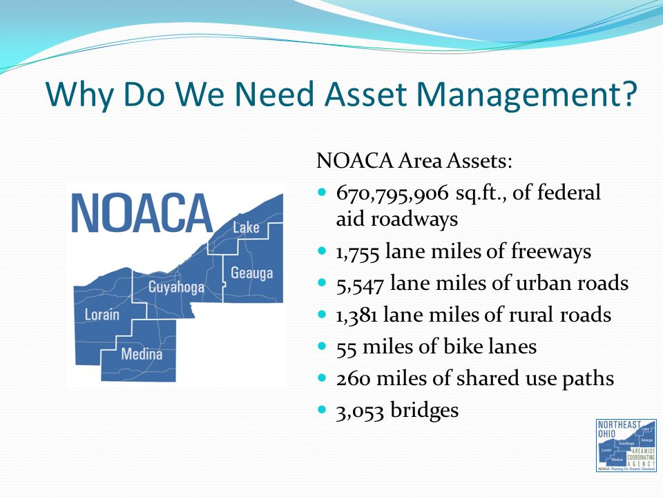 NOACA Area Assets: 670,795,906 sq.ft., of federal aid roadways 1,755 lane miles of freeways 5,547 lane miles of urban roads 1,381 lane miles of rural roads 55 miles of bike lanes 260 miles of shared use paths 3,053 bridges Why Do We Need Asset Management