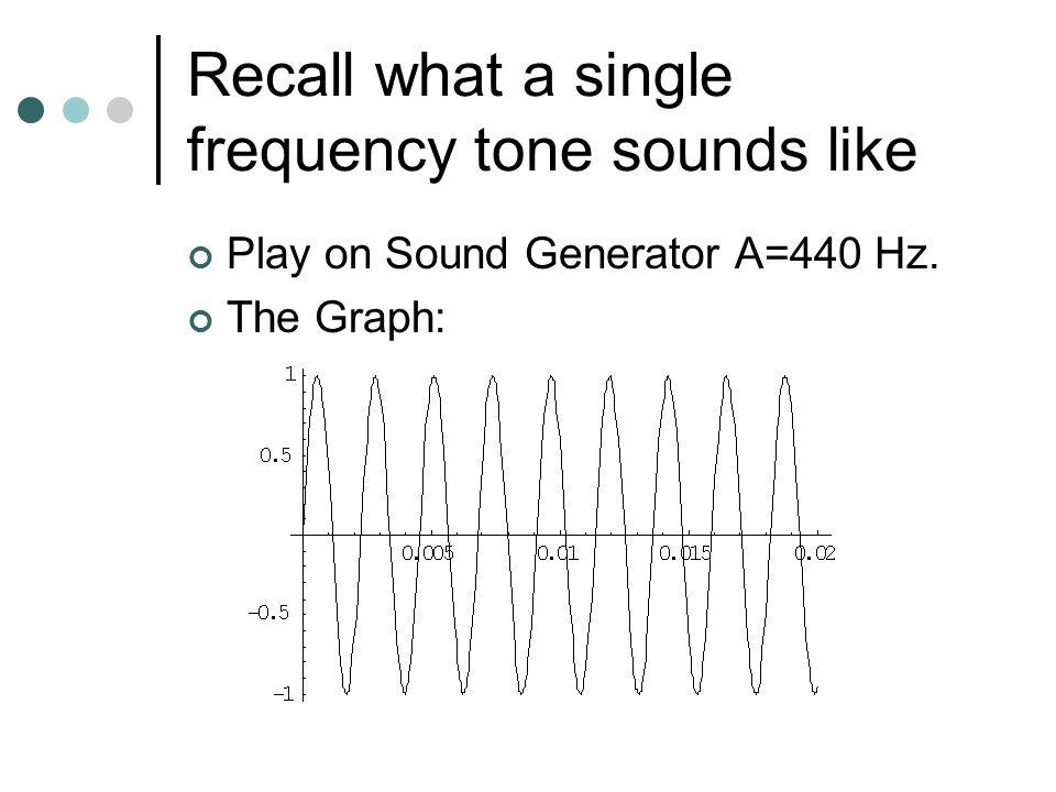440 hz tone