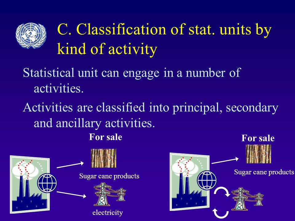 C. Classification of stat.