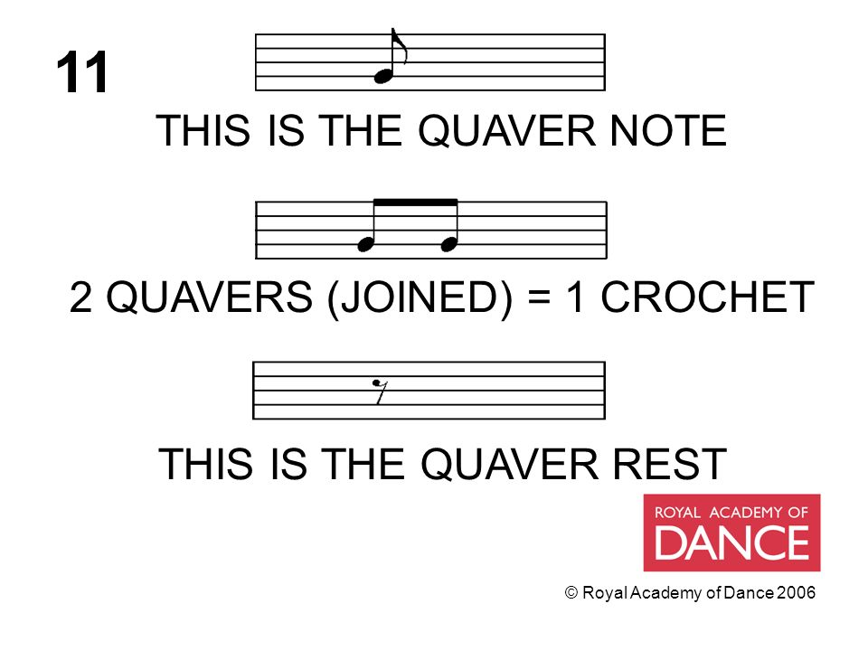 27 C Royal Academy Of Dance 2006 THIS IS THE QUAVER NOTE 2 QUAVERS JOINED 1 CROCHET REST 11