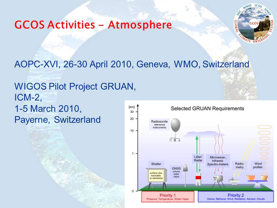AOPC-XVI, April 2010, Geneva, WMO, Switzerland WIGOS Pilot Project GRUAN, ICM-2, 1-5 March 2010, Payerne, Switzerland GCOS Activities - Atmosphere