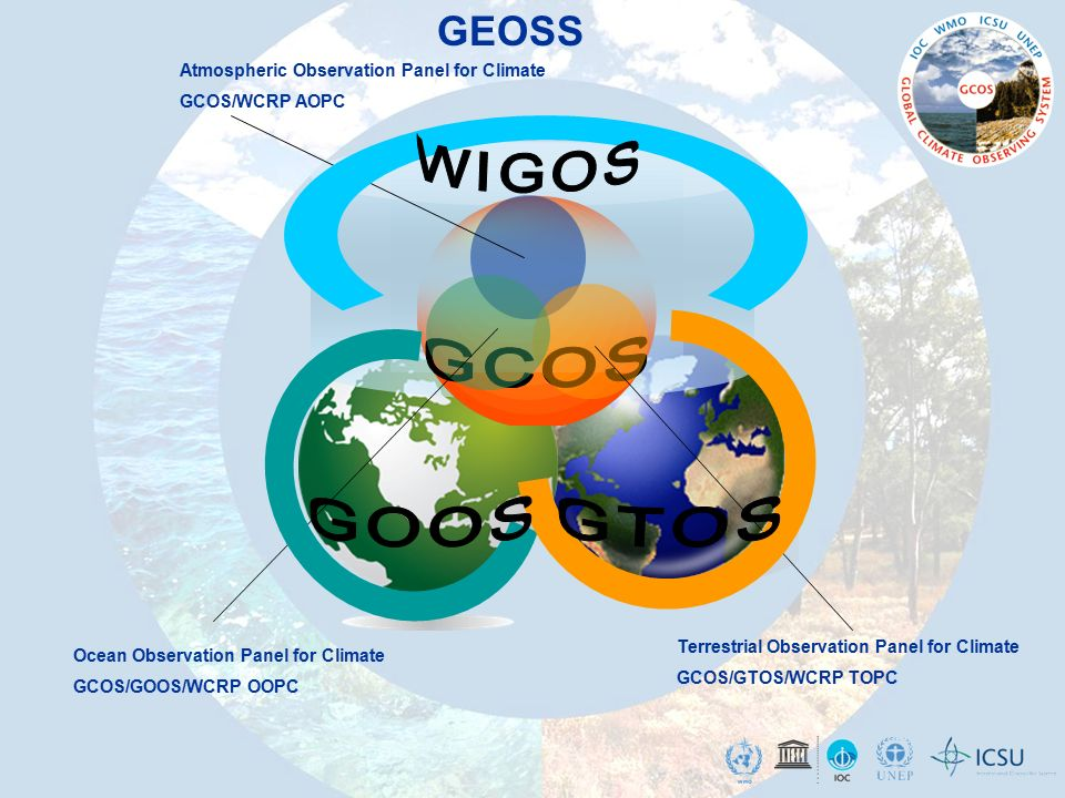 Atmospheric Observation Panel for Climate GCOS/WCRP AOPC Ocean Observation Panel for Climate GCOS/GOOS/WCRP OOPC Terrestrial Observation Panel for Climate GCOS/GTOS/WCRP TOPC GEOSS