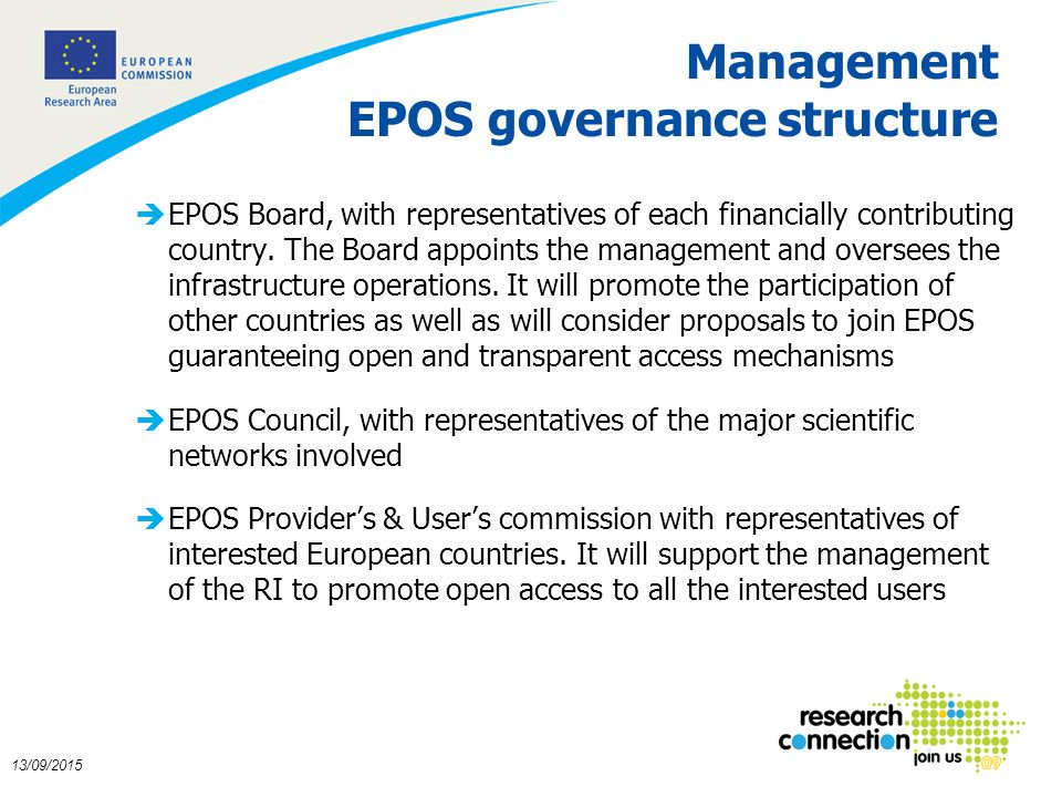 23 Management EPOS governance structure 13/09/2015 èEPOS Board, with representatives of each financially contributing country.