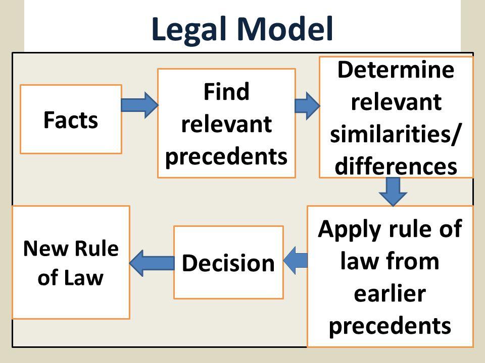 Legal model model pics
