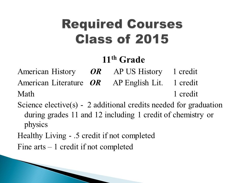 11 th Grade American History OR AP US History 1 credit American Literature OR AP English Lit.