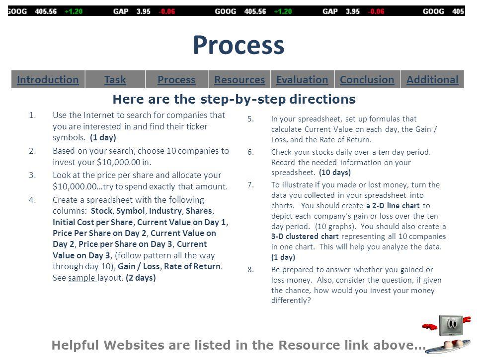 The Stock Market Webquest Risks And Rewards Jane Pearson Ppt