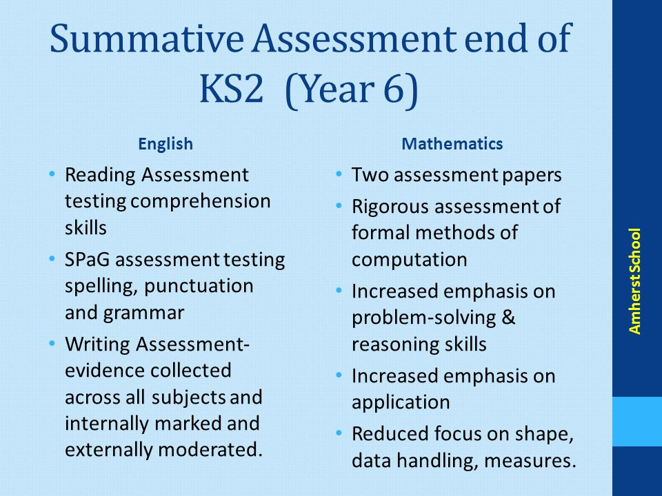 Summative Assessment end of KS2 (Year 6) English Reading Assessment testing comprehension skills SPaG assessment testing spelling, punctuation and grammar Writing Assessment- evidence collected across all subjects and internally marked and externally moderated.