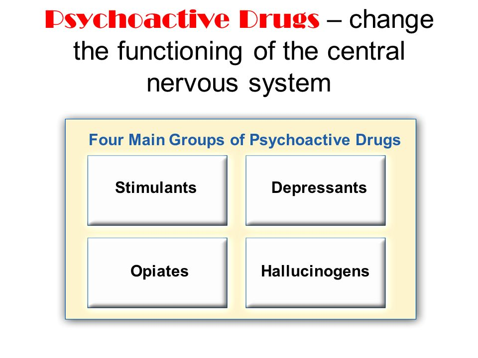Psychoactive Drugs – change the functioning of the central nervous system Four Main Groups of Psychoactive Drugs StimulantsDepressants OpiatesHallucinogens