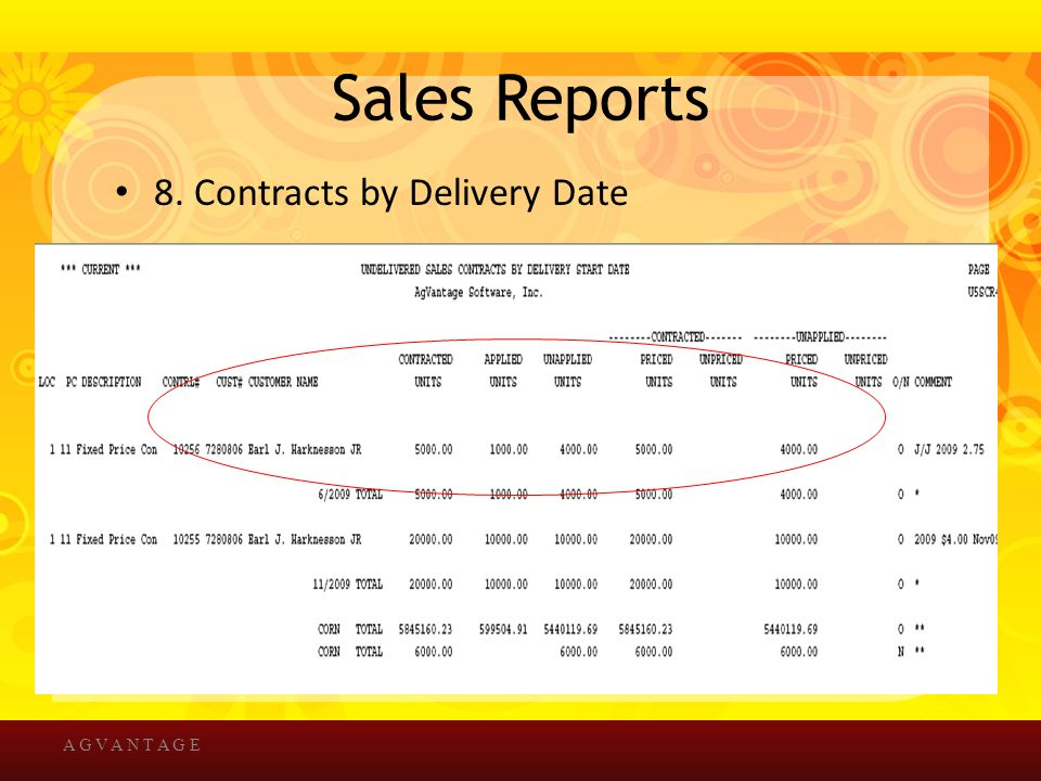 Sales Reports 8. Contracts by Delivery Date A G V A N T A G E