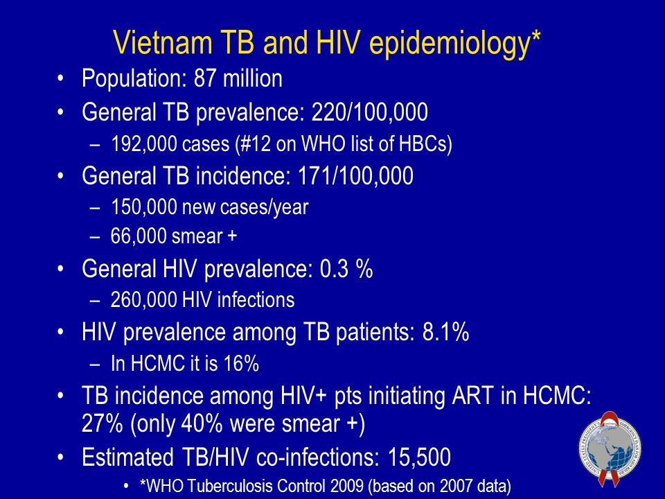 Vietnam TB and HIV epidemiology* Population: 87 million General TB prevalence: 220/100,000 –192,000 cases (#12 on WHO list of HBCs) General TB incidence: 171/100,000 –150,000 new cases/year –66,000 smear + General HIV prevalence: 0.3 % –260,000 HIV infections HIV prevalence among TB patients: 8.1% –In HCMC it is 16% TB incidence among HIV+ pts initiating ART in HCMC: 27% (only 40% were smear +) Estimated TB/HIV co-infections: 15,500 *WHO Tuberculosis Control 2009 (based on 2007 data)
