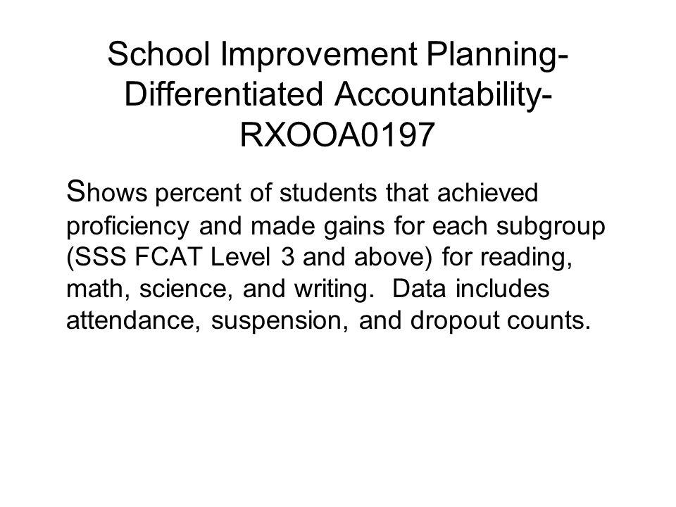School Improvement Plan Guidance Presented by the School