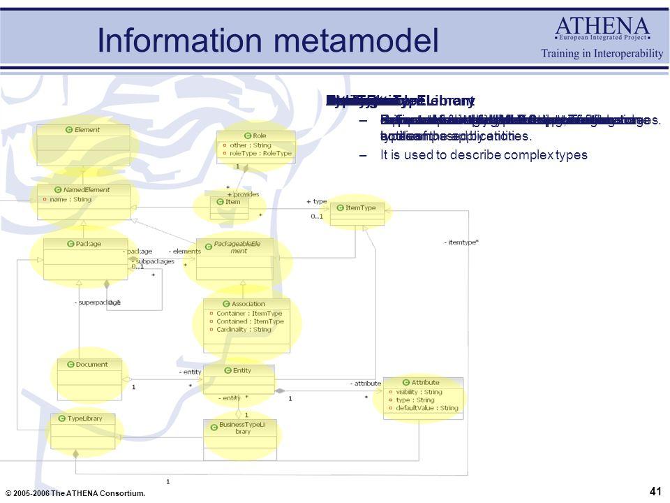 The ATHENA Consortium Metamodelling, - ppt download