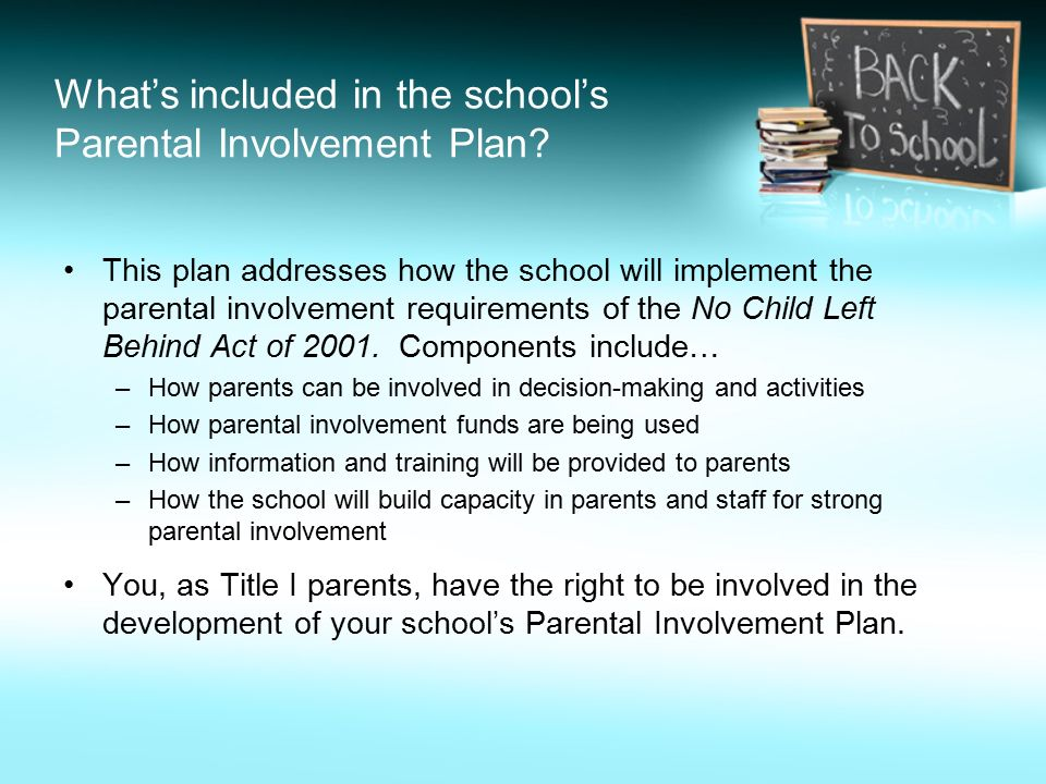 What's included in the school's Parental Involvement Plan.
